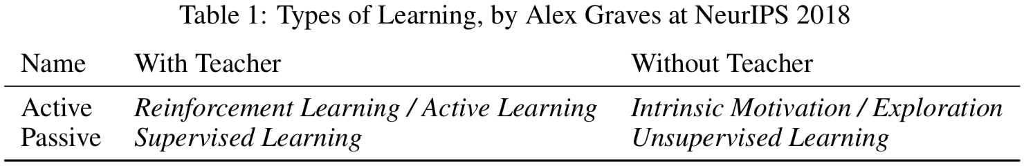 Types of Learning, by Alex Graves at NeurIPS 2018